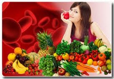 Dieta segun el tipo de sangre