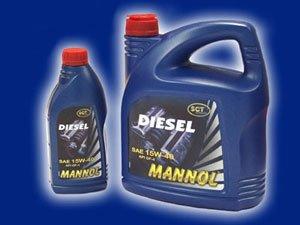 Intoxicación por aceite diesel